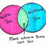 The Place Where Bono Lives