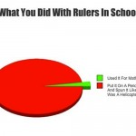 So You Hated Math Class?