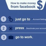 Facebook Addicts: Make Money from Facebook NOW!