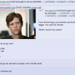 4chan for Dummies